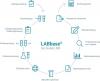 LABbase – Laborsoftware der Zukunft